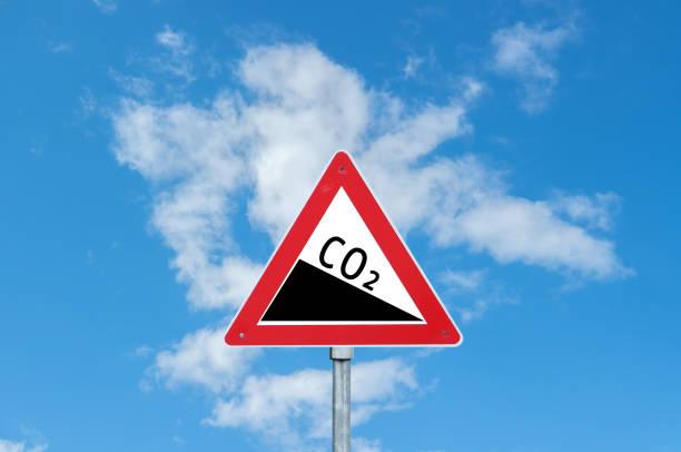 Panneau attention dioxyde de carbone